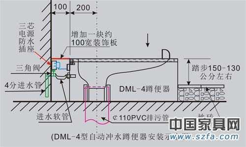 暗藏式水箱电动抽水不锈钢蹲坑蹲厕(85501)