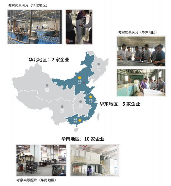 深圳能源集团总部大厦集团采购监理项目实施过程